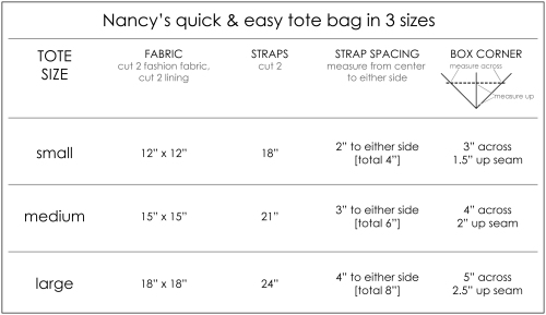 quick and easy tote dimensions chart